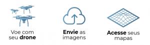 processamento-de-imagens-drone