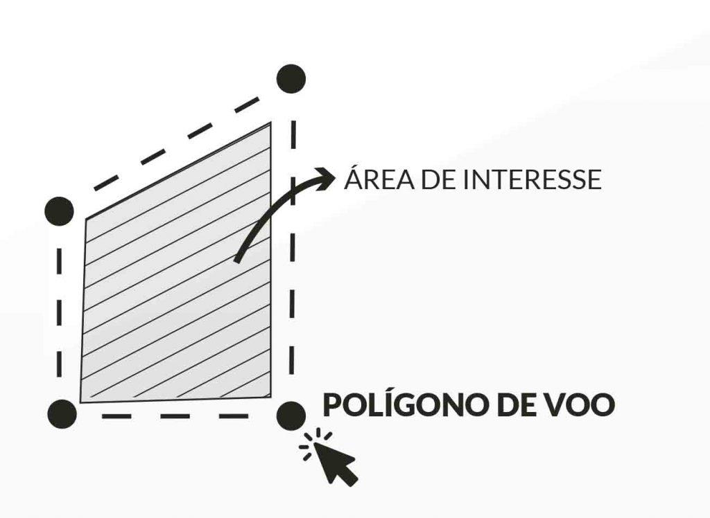 area_de_interesse_mapeamento_com_drones