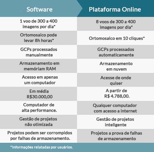 software-de-processamento-de-imagem-versus-plataforma-online.